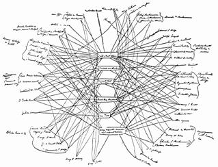 teotaw-brandeis-chart